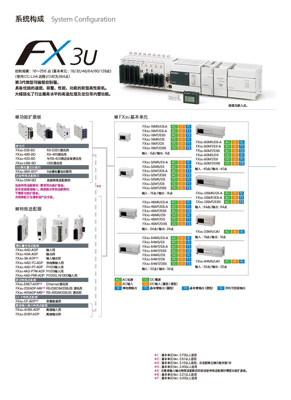 详情页FX3U.jpg